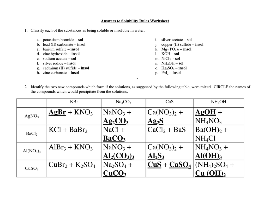 Chapter 7 20132014 Chemistry – Solubility Rules Worksheet